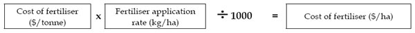 Fertiliser Calculation
